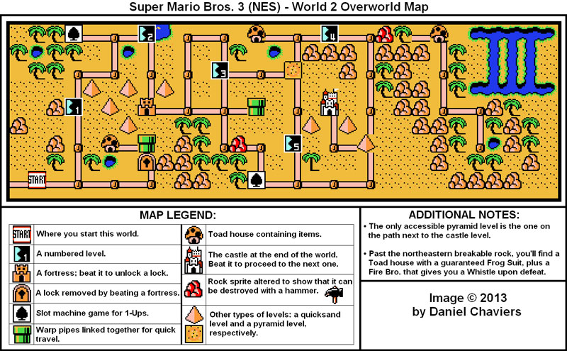 08 level design art sci of interactive games world 2 desert land from super mario bros 3 1988 gumiabroncs Gallery